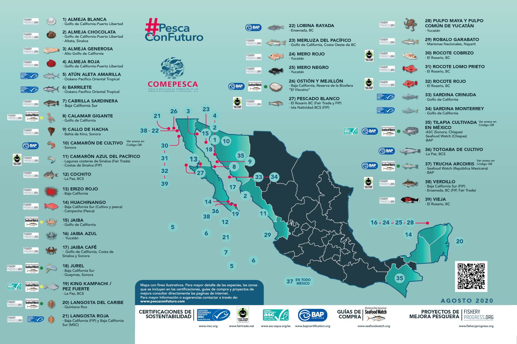 Mapa Especies
